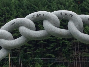 Each ring above the family plot lists the name of their children.